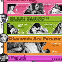 James Bond - The Nymphographic Infographic