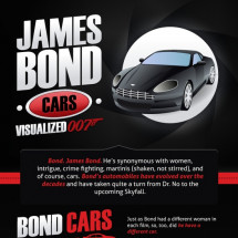 James Bond Cars at MotorTradesInsurance.com Infographic
