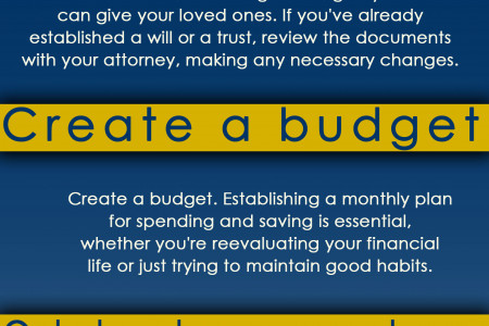 January Financial Checklist Infographic