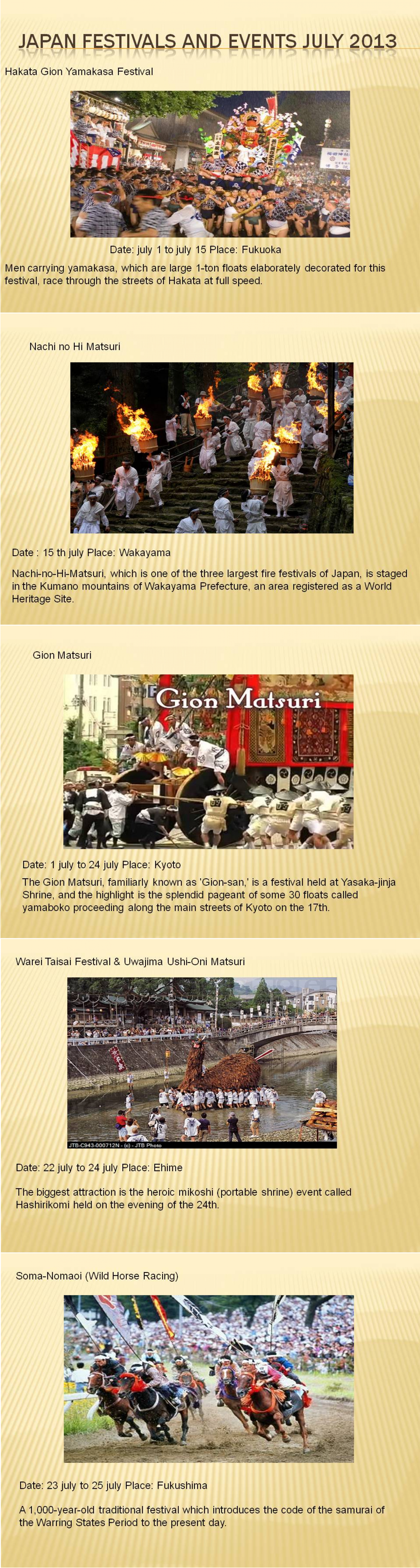 Japan festivals and events july 2013 Infographic