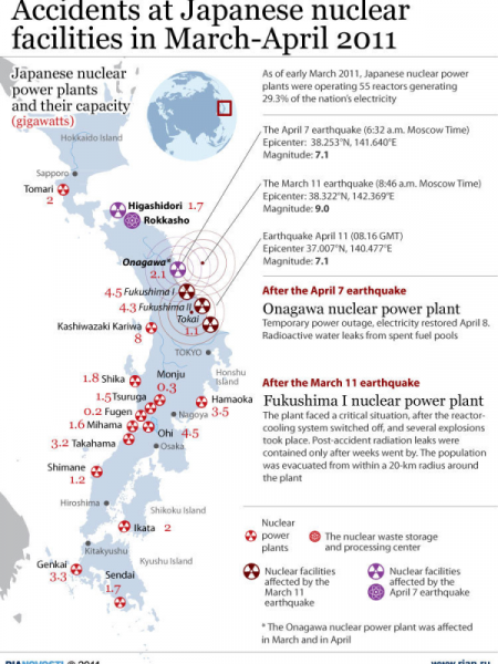 Japanese Nuclear Facilities - March-April 2011 Infographic