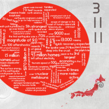 Japan's Earthquake Headlines Infographic
