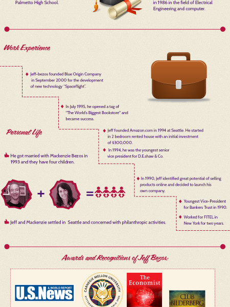 Jeff Bezos Biography Infographic