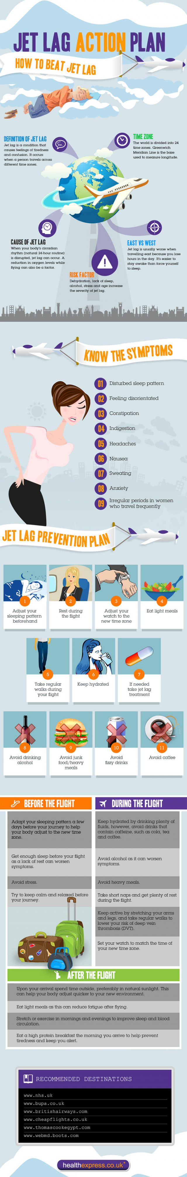 Jet Lag Action Plan - How To Beat Jet Lag