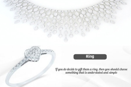 Jewellery Ideas for Bridesmaid Infographic