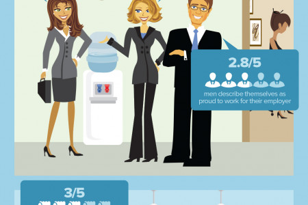 Job satisfaction in the UK Infographic