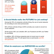 Job searching with Social Media statistics Infographic