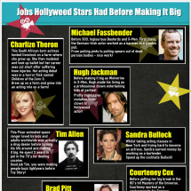 Jobs Hollywood stars had before making it big Infographic