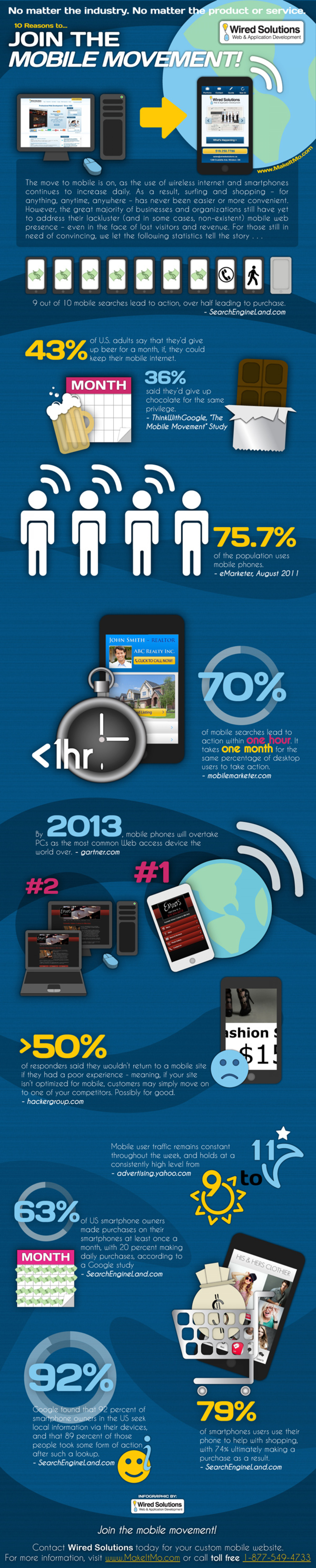 Join the Mobile Movement Infographic