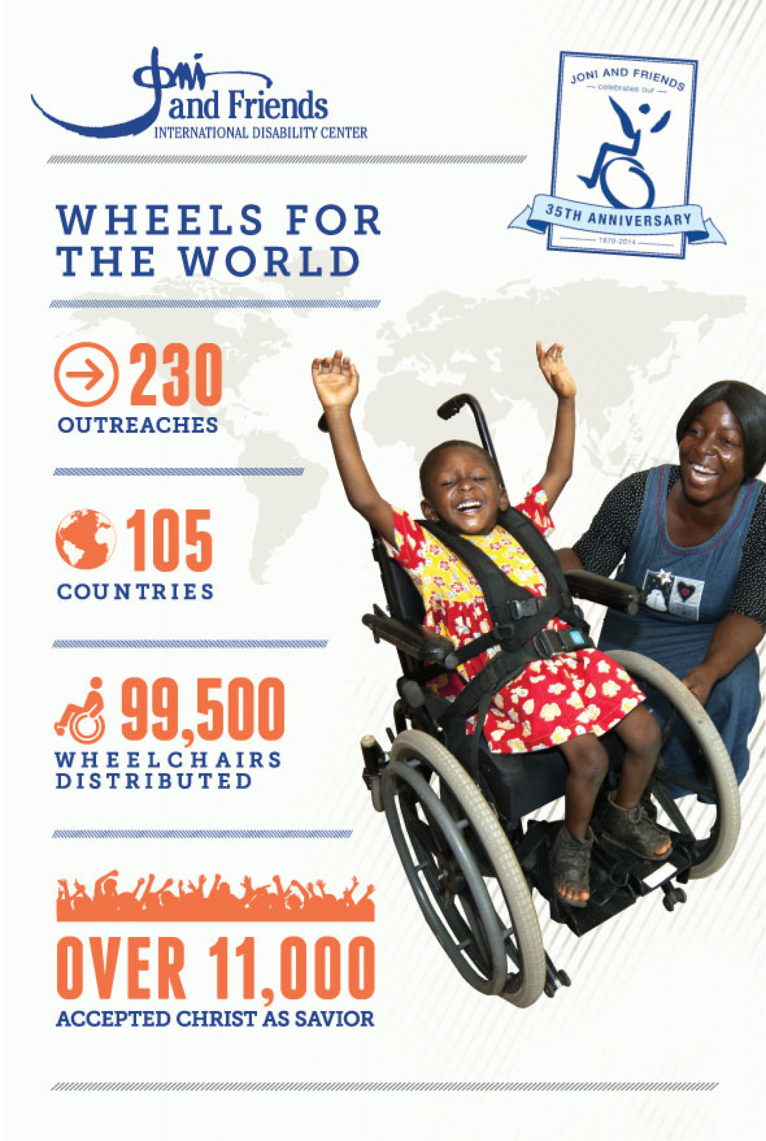 Joni and Friends - Wheels For The World Infographic