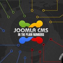 Joomla CMS in the plain numbers Infographic