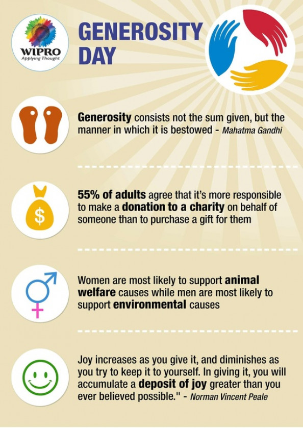 Joy of Giving - Generosity Day Infographic