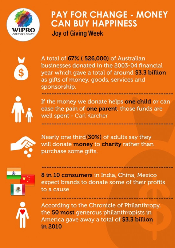 Joy of Giving - Pay for Change - Money Can Buy Happiness Infographic