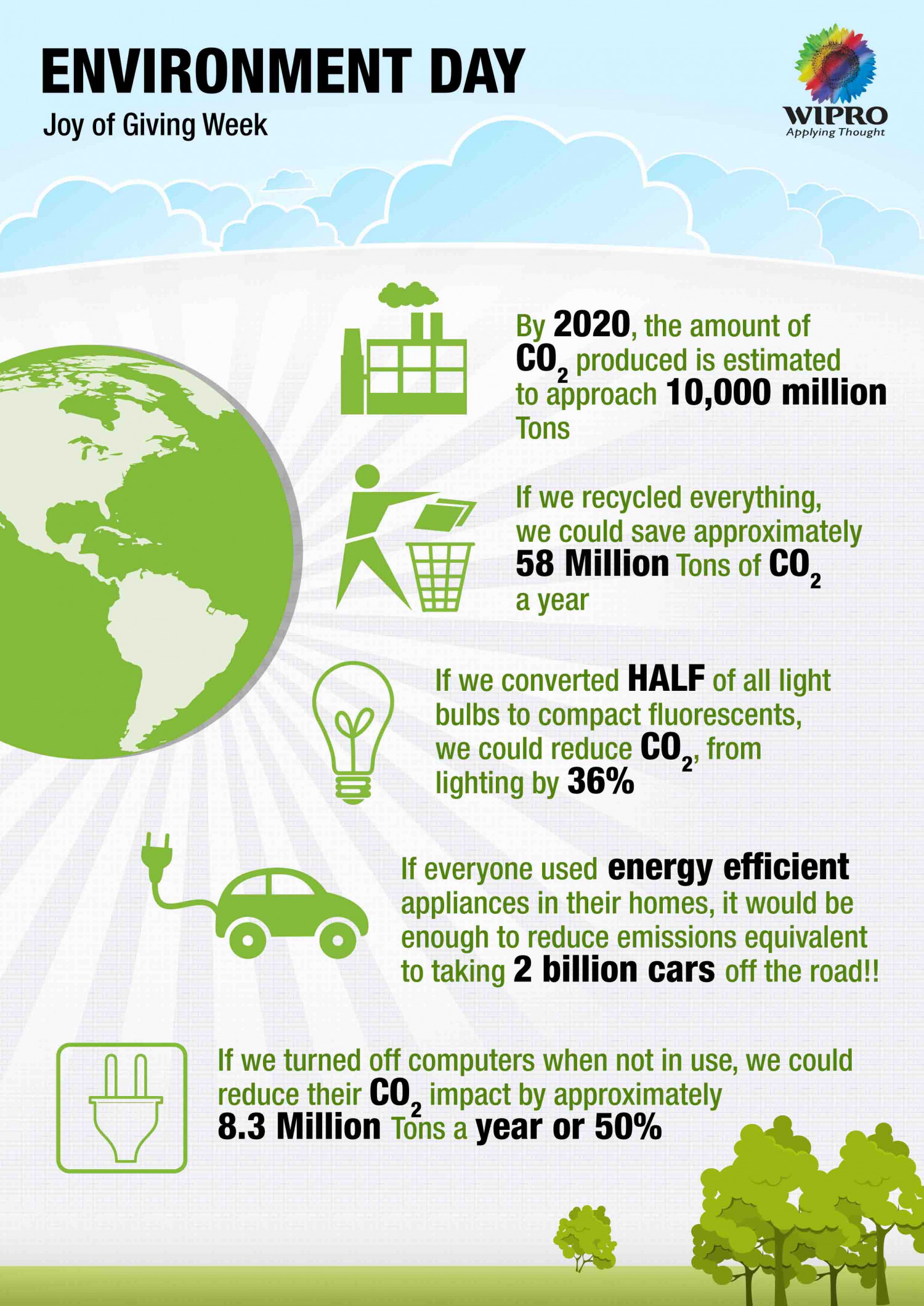 Joy of Giving - Environment Day Infographic