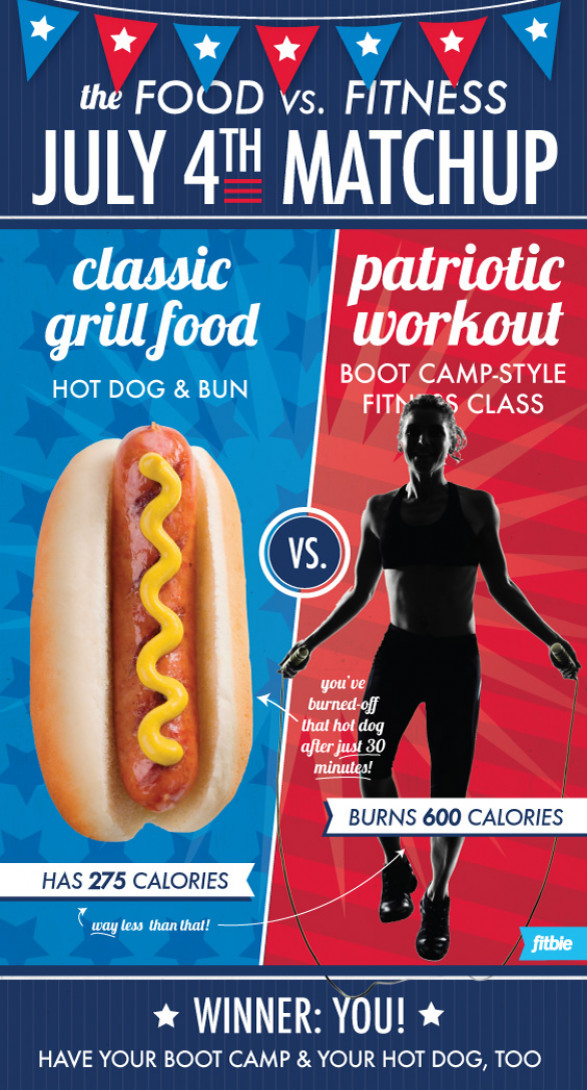 July 4th Food vs. Fitness