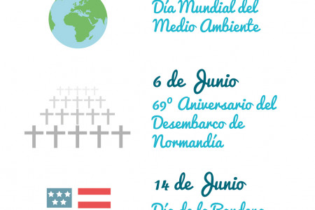 Junio / June Infographic