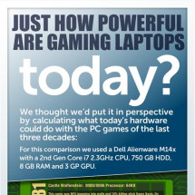 Just how powerful are gaming laptops today?  Infographic