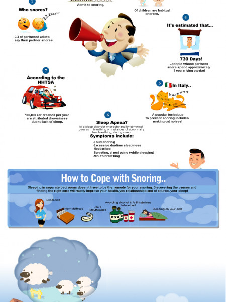Just Snoring or Something Worse? Infographic