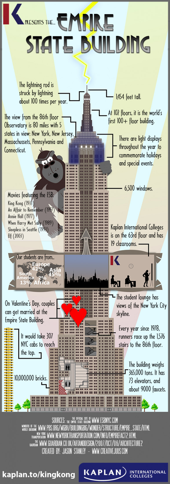 Kaplan presents the Empire State Building