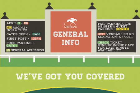 Keeneland Betting Guide Infographic