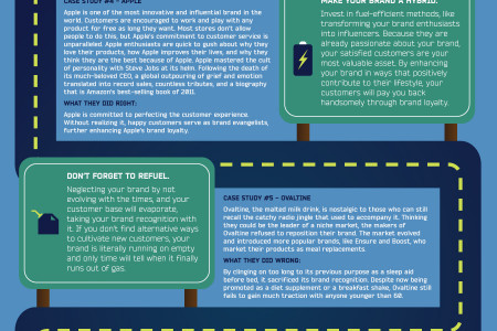 Keeo Your Brand Running Like New Infographic