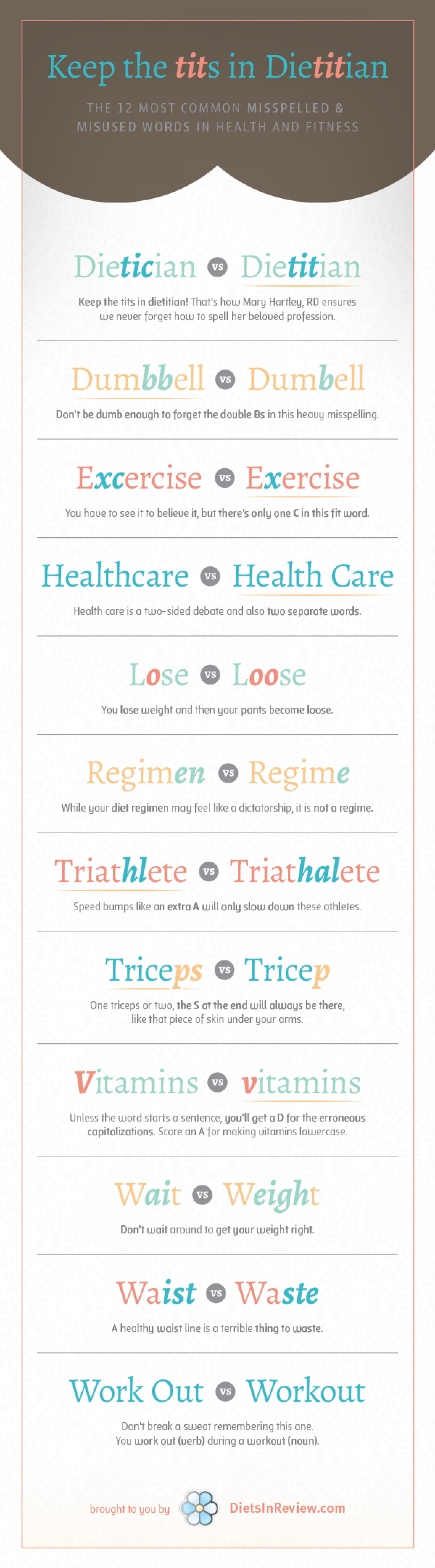 Keep the Tits in Dietitian! 12 Common Misspellings in Health and Fitness Infographic