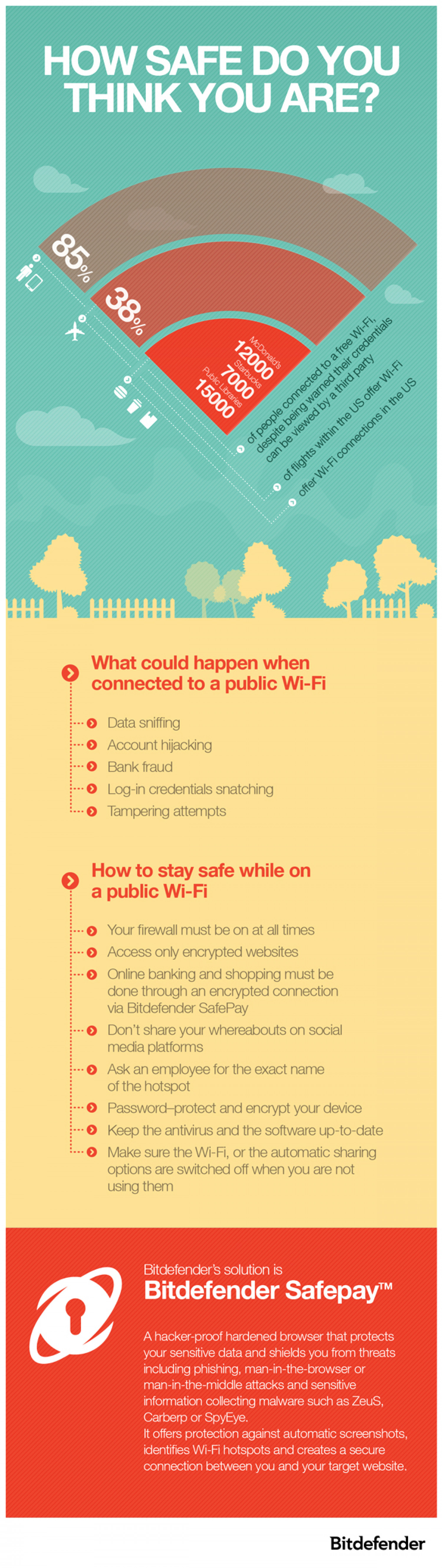 Keep Your Laptop Safe While Surfing through Wi-Fi Hotspots (Infographic) Infographic