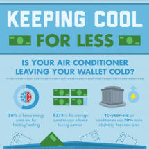 Keeping Cool for Less Infographic