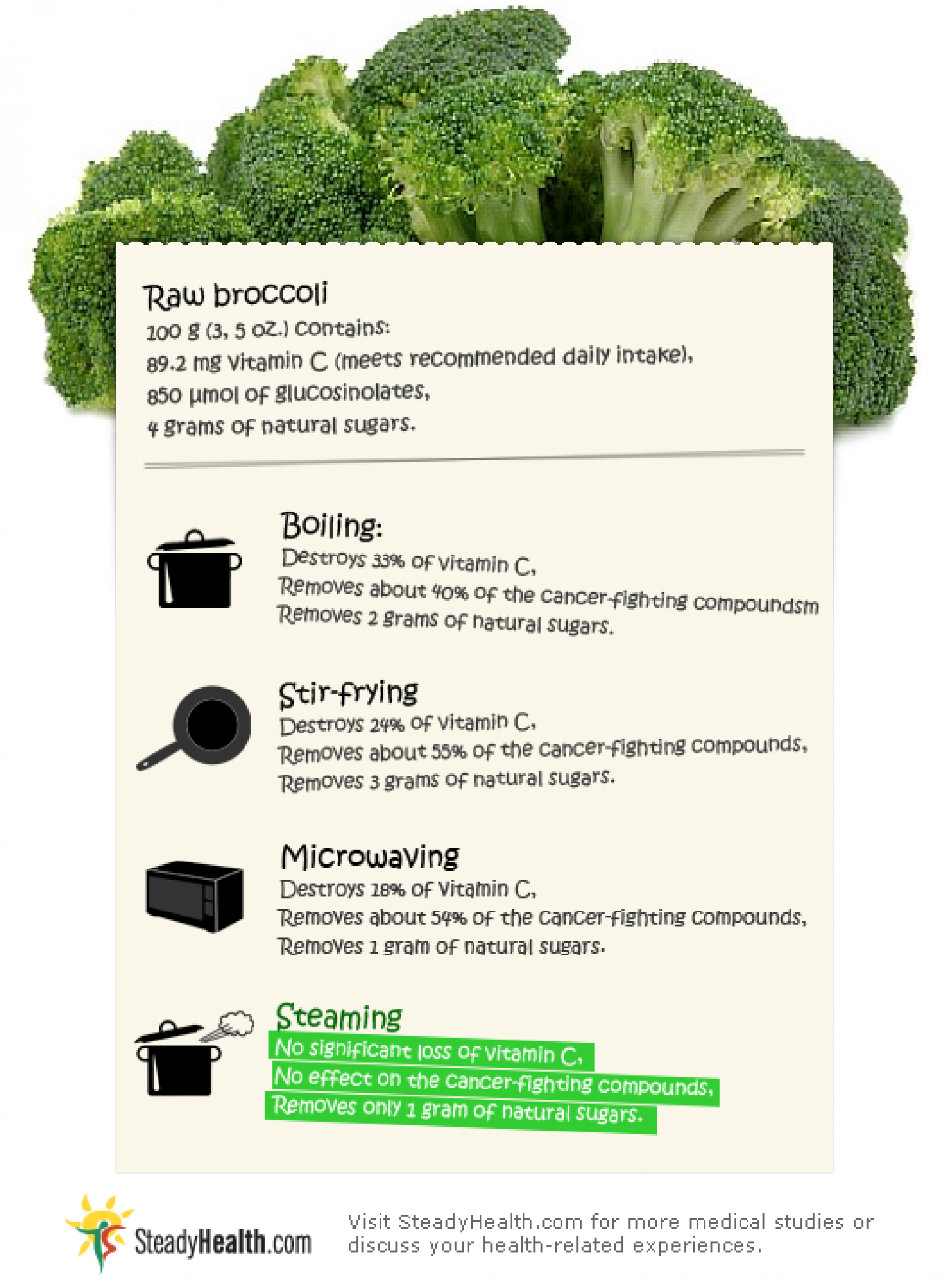 Broccoli Nutritional Value: Tips For Preserving Vitamins When Cooking Vegetables Infographic