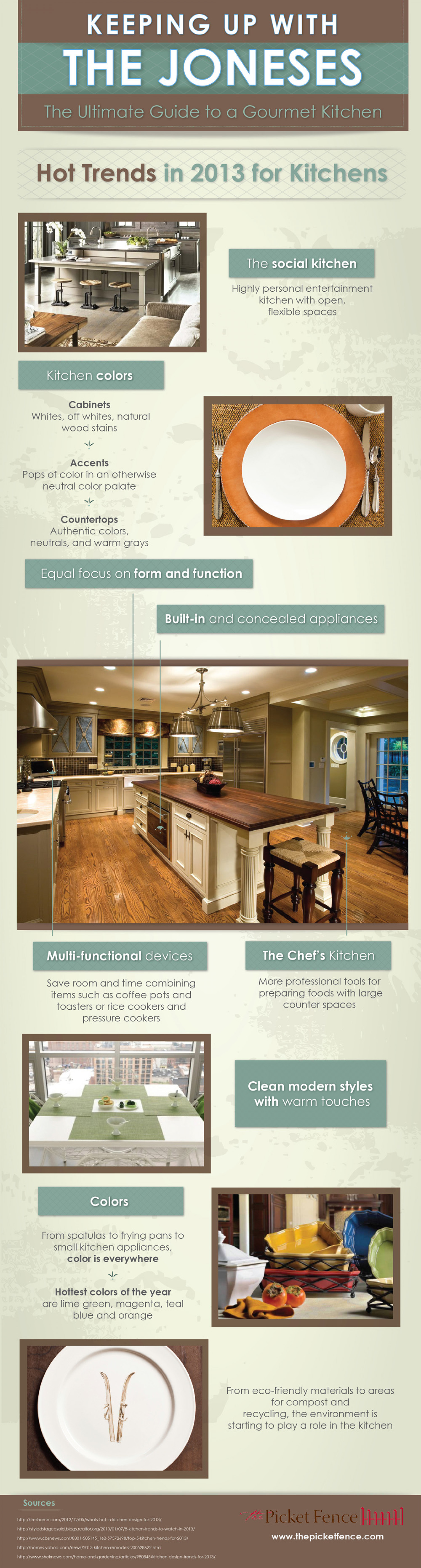 Keeping up with the Joneses - The Ultimate Guide to a Gourmet Kitchen Infographic