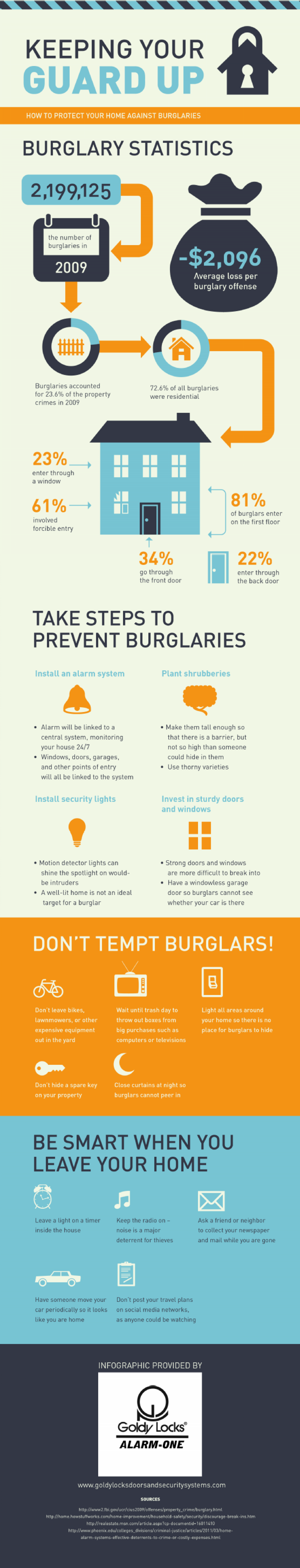 Keeping Your Guard Up: How to Protect Your Home Against Burglaries Infographic