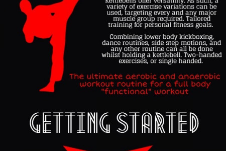 Kettlebell Training for Women Infographic