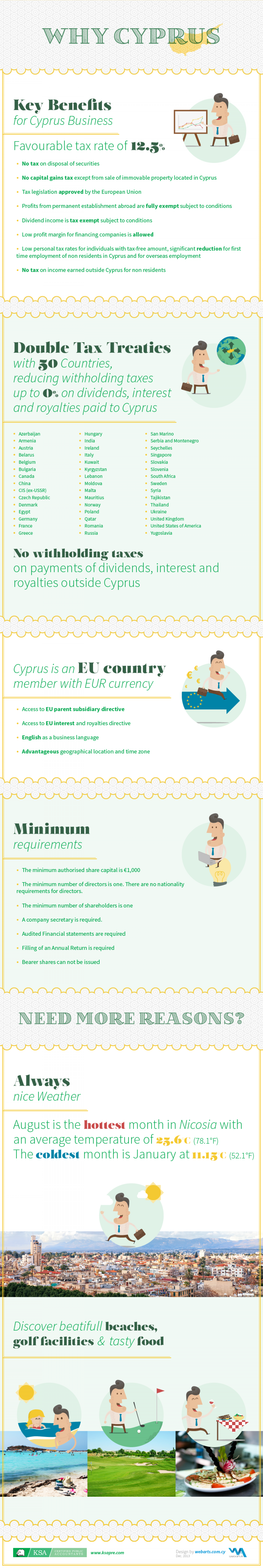 Key benefits of Doing Business in Cyprus Infographic