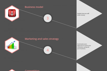 Key Component of an attractive sales pitch Infographic