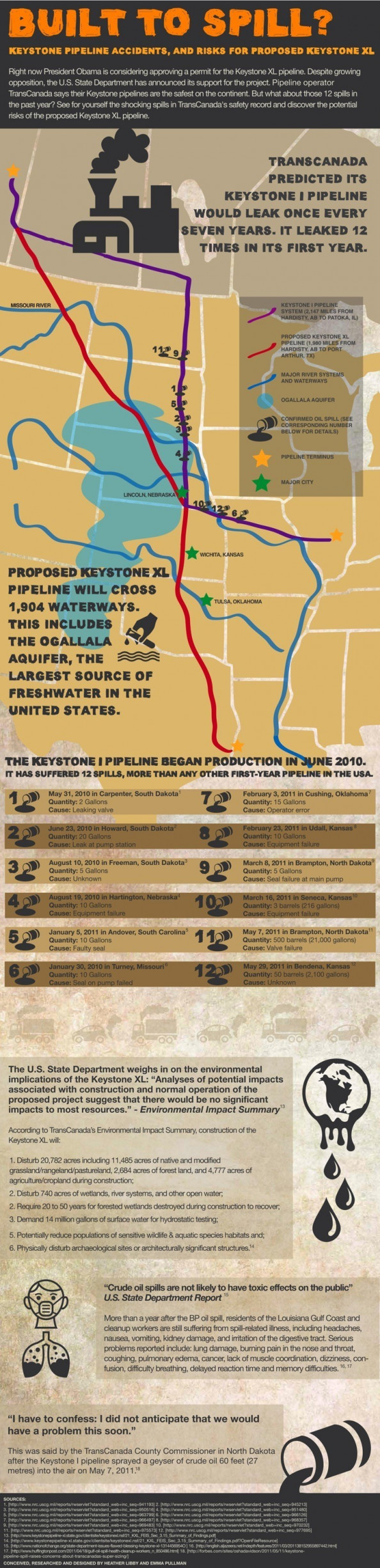 Keystone Pipeline: &#039;Built To Spill&#039; Infographic