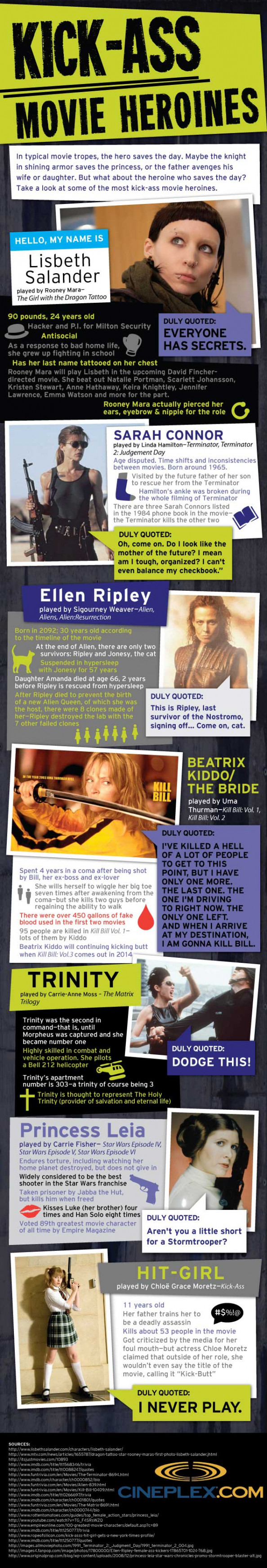 Kick-Ass Movie Heroines  Infographic