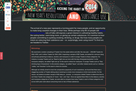 Kicking the Habit in 2014 Infographic