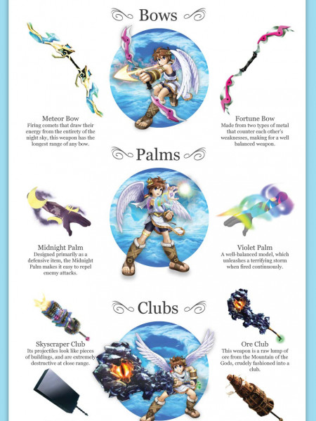 Kid Icarus: Uprising Infographic