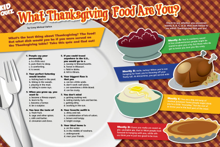 Kid Quiz Thanksgiving Food Infographic