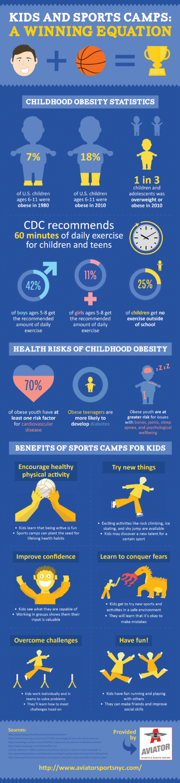 Kids and Sports Camps: A Winning Equation