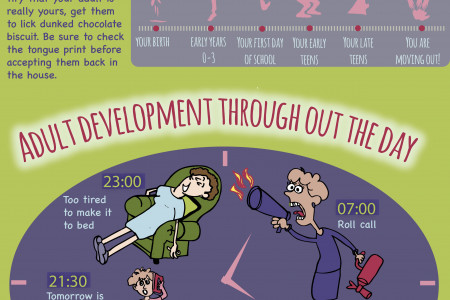 Kids book: How to maintain adults - Humorous stories for kids Infographic