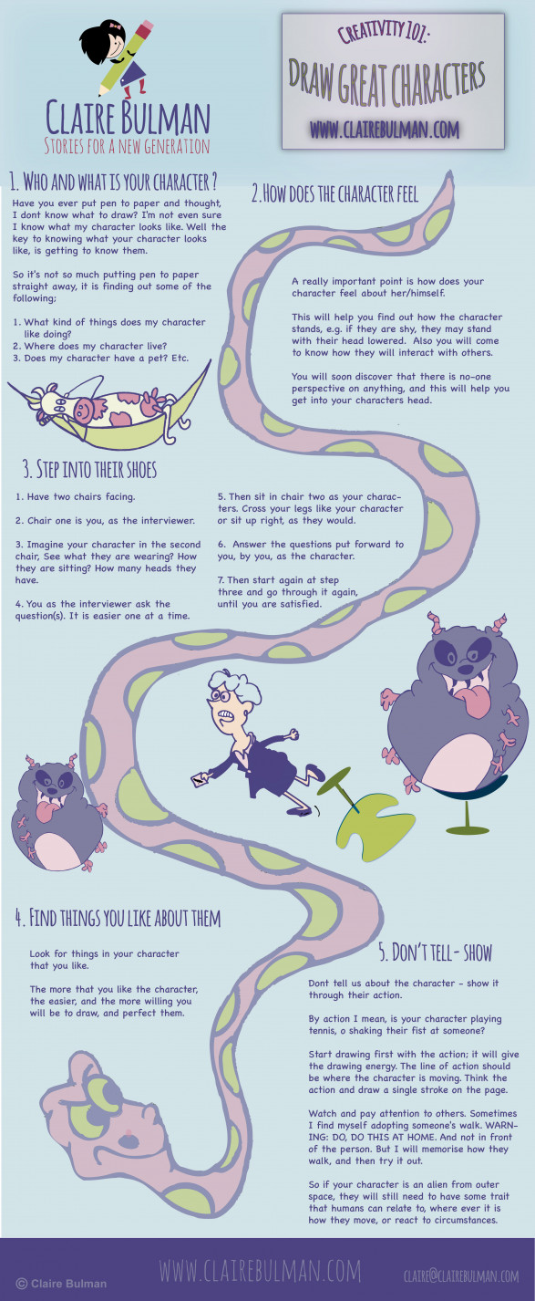 Kids books: How to draw totally awesome characters that rock