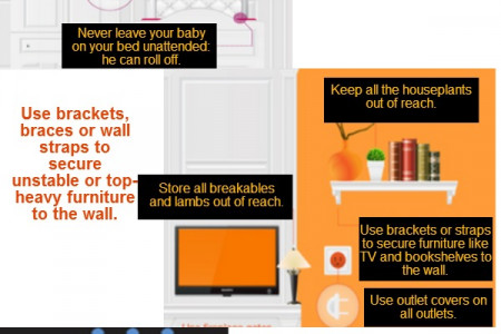 Kids safety tips over Tv and Furniture Infographic