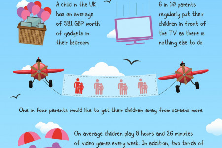 Kids Summer Screen Time Infographic