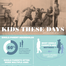 Kids These Days Infographic