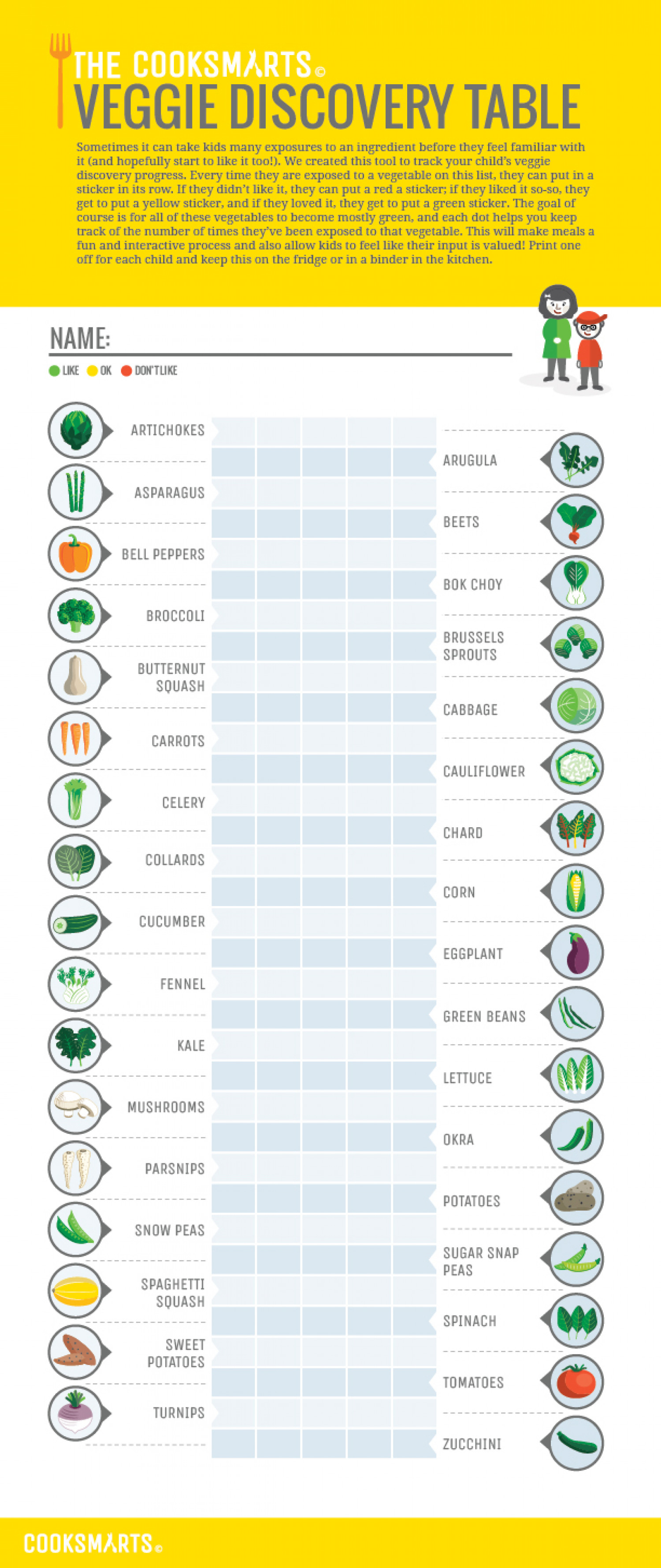 Kids Veggie Discovery Table Infographic
