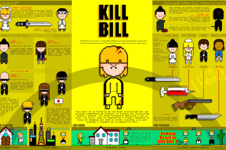 Kill Bill Infographic