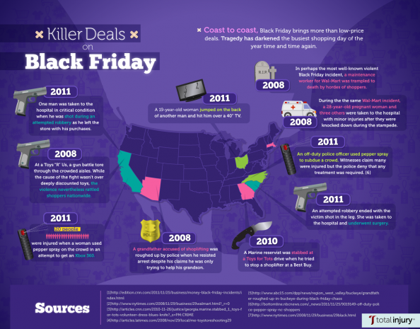Killer Deals on Black Friday Infographic