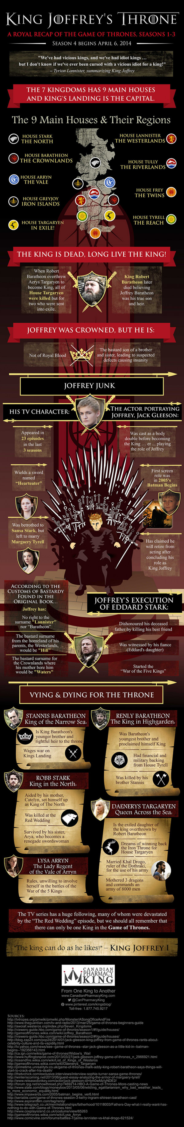 King Joffrey�s Throne - A Royal Recap of The Game of Thrones