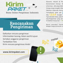 KirimPaket, How It Works Infographic